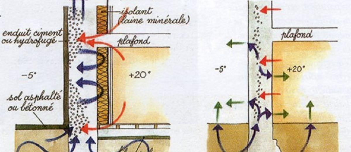 Gestion de la vapeur d'eau, isolation thermique des murs, isolation du bâti ancien, performance énergétique du bâti ancien