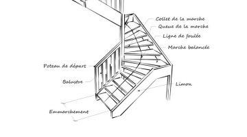 escalier à rampe, restauration d'une maison ancienne, patrimoine, Bretagne, patrimoine rurale, escalier ancien