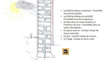 maçonnerie, enduit à la chaux, mur ancien, restauration du patrimoine